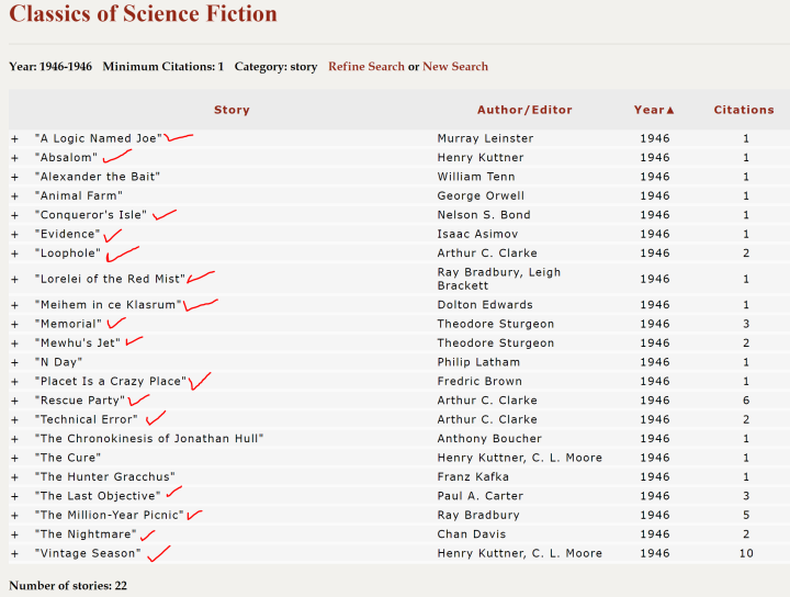 1946 Science Fiction Short Stories
