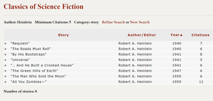 Heinlein Short Stories Citations 5