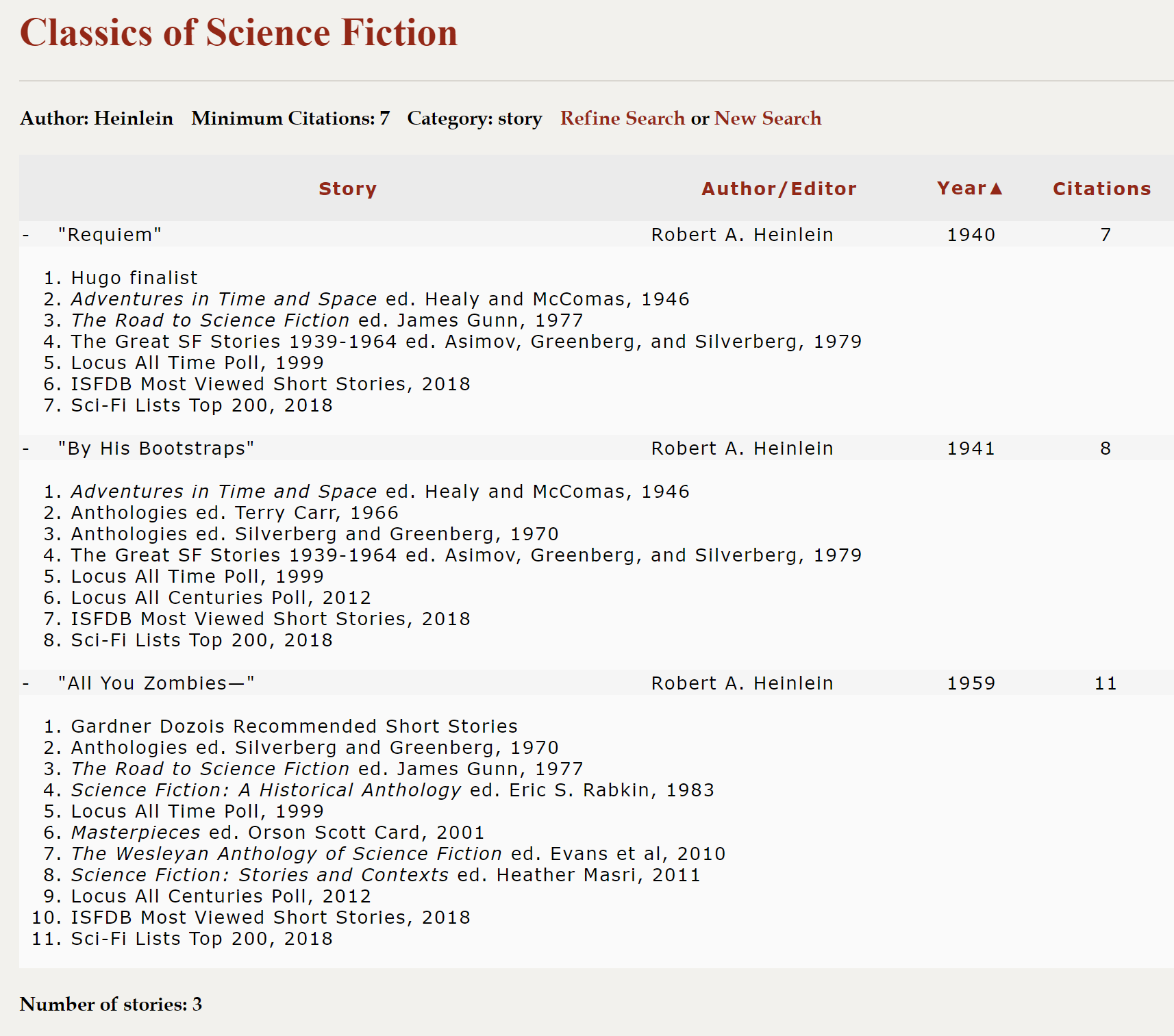 What Were Heinlein's Best Short Stories? – Classics of