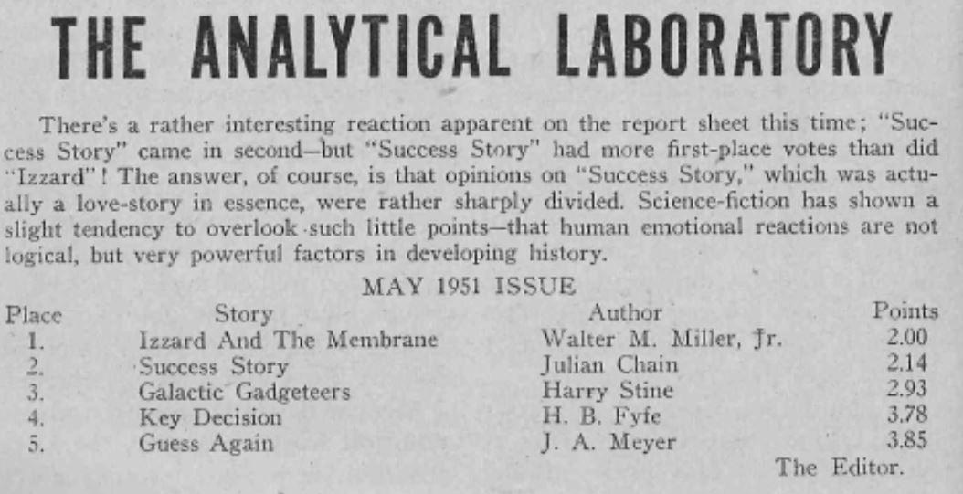 Analytical Labortory